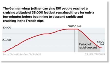Germanwings_descent